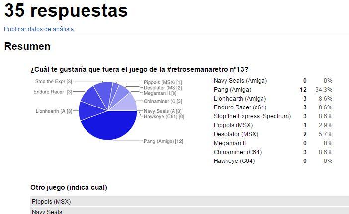 Votaciones retrosemanaretro-13