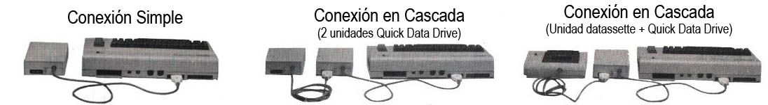 Conectividad Quick data drive - Commodore