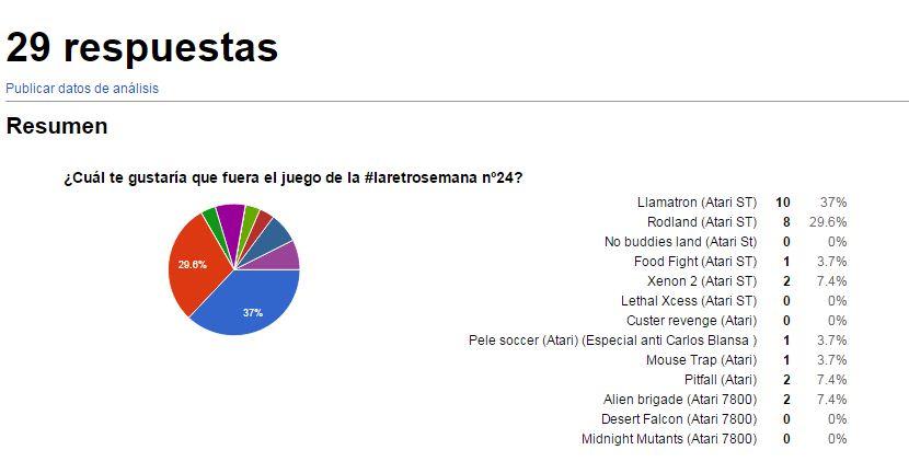 retro24 votacion