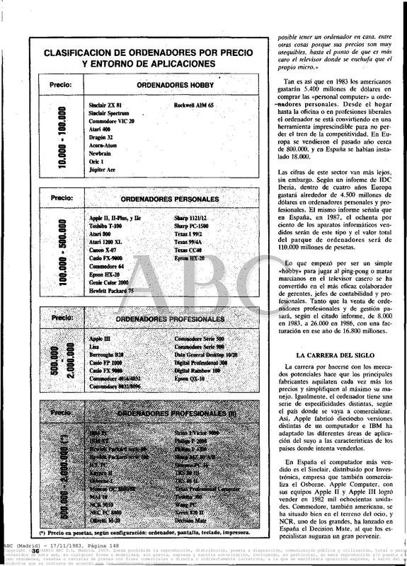 Colección publicidad Commodore – 34