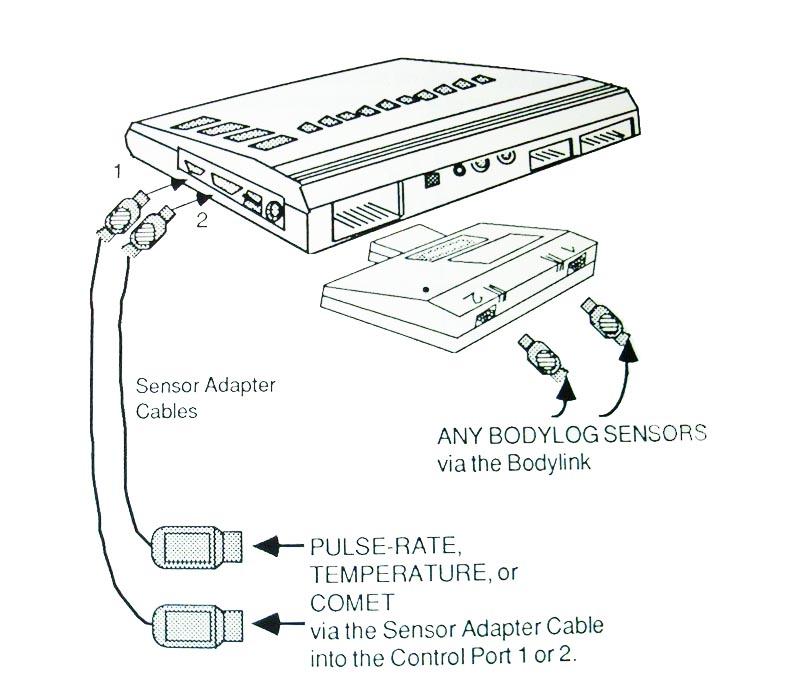 conexión bodylink commodore 64