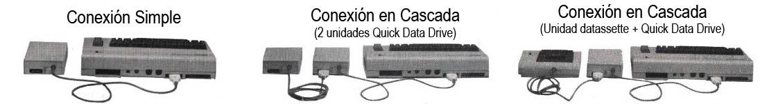 Conectividad Quick data drive - Commodore