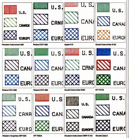 Comparativa de la calidad de impresión del plotter