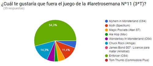 laretrosemana11_votaciones