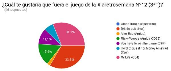 votacion-retro12