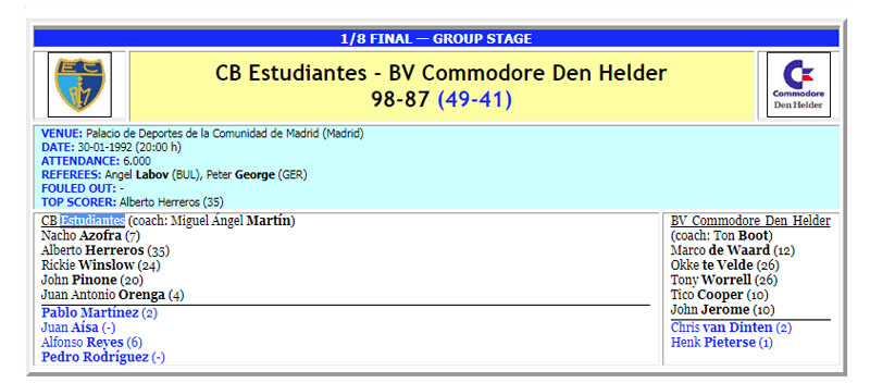 Estudiantes – Commodore – Partido 2 1991-1992